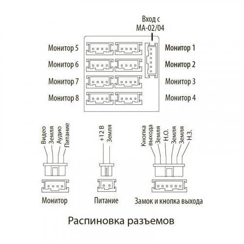 Модуль расширения Slinex MA-08