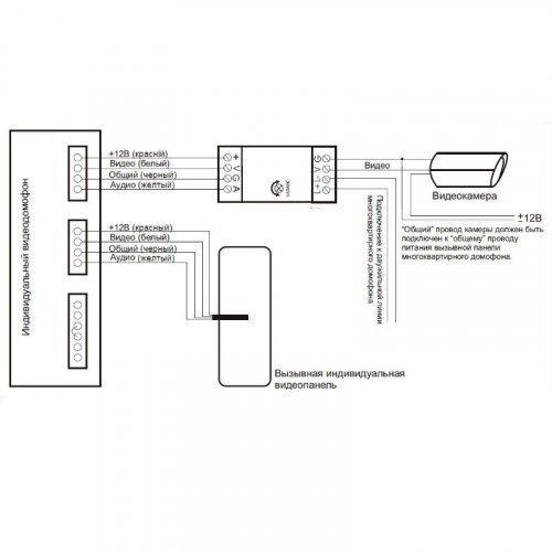 Универсальный адаптер SEVEN Systems DA‐7591