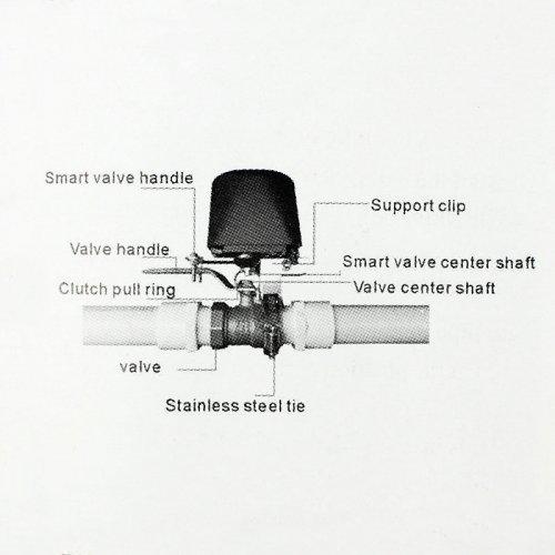 Распродажа! WIFI электропривод для шарового крана Tuya Smart (Atis-TC34)