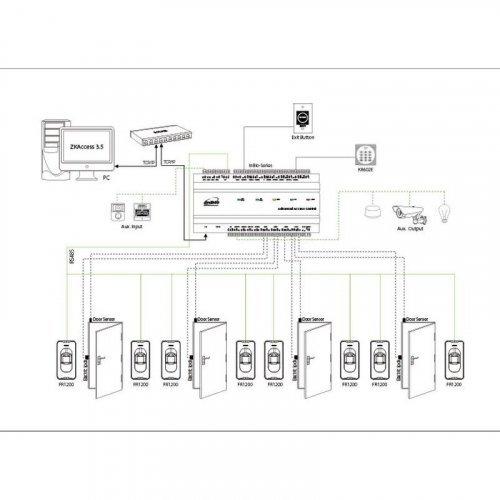 Биометрический контроллер ZKTeco inBio460 для 4 дверей