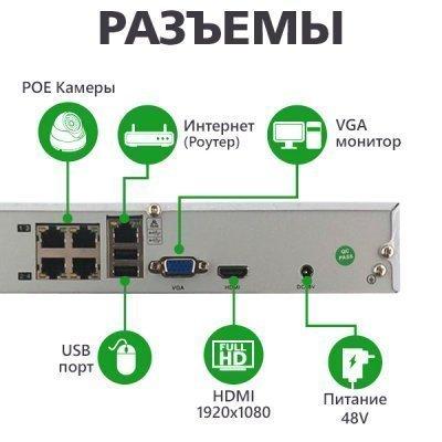 NVR комплект видеонаблюдения GreenVision GV-IP-K-S30/04 1080P