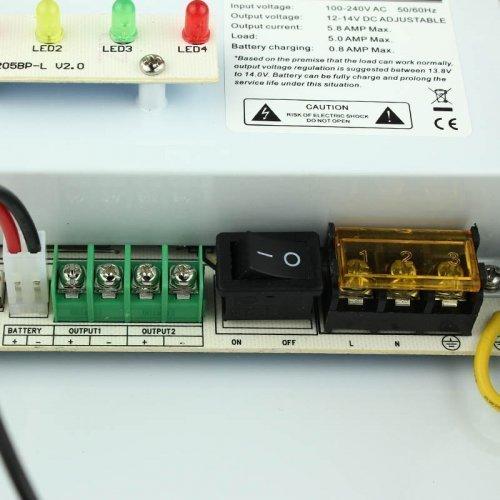 Бесперебойный блок питания Full Energy BBGP-125W