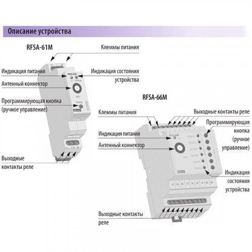 6-канальное беспроводное реле iNELS RFSA-66M