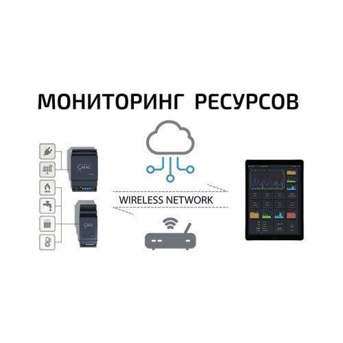 Энергомонитор smart-MAC D101-11