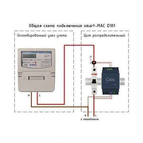 Энергомонитор smart-MAC D101-12