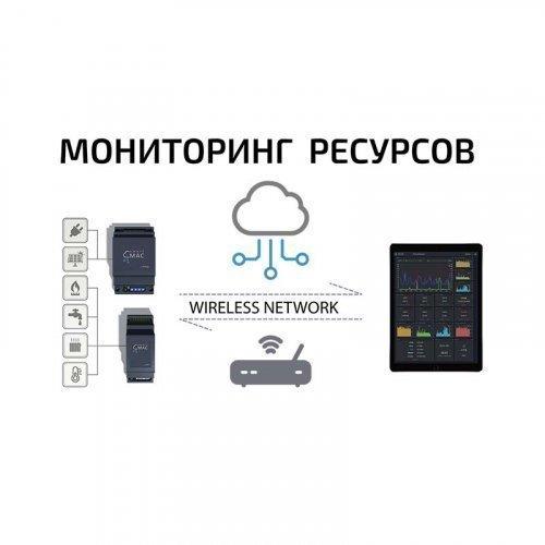 Энергомонитор smart-MAC D103-11
