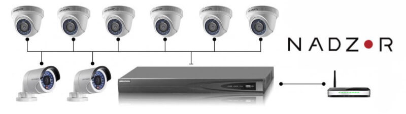 купить комплект видеонаблюдения, фото